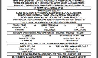 WWE Royal Rumble Lineup Card