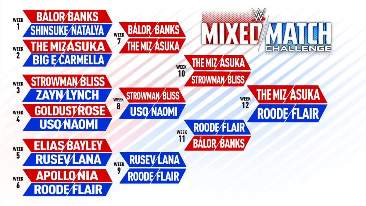 the last Mixed Match Challenge brackets!