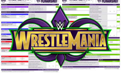 WrestleMania Scorecard