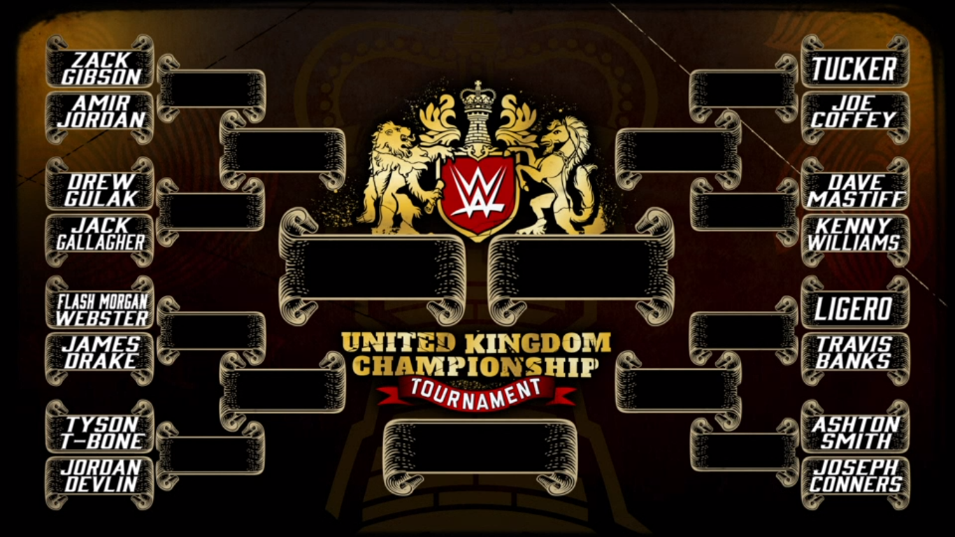 Who do you have winning your WWE UKCT 2018 Bracket?