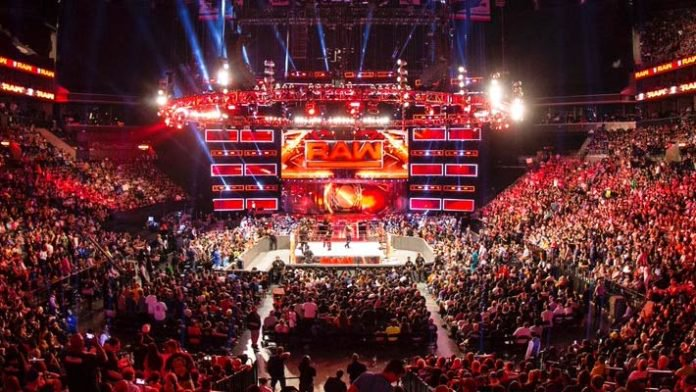 WWE RAW Grades Analysis