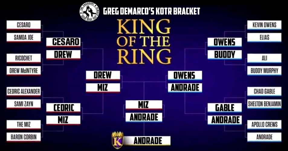 WWE King Of The Ring 2019 Bracket Greg DeMarco
