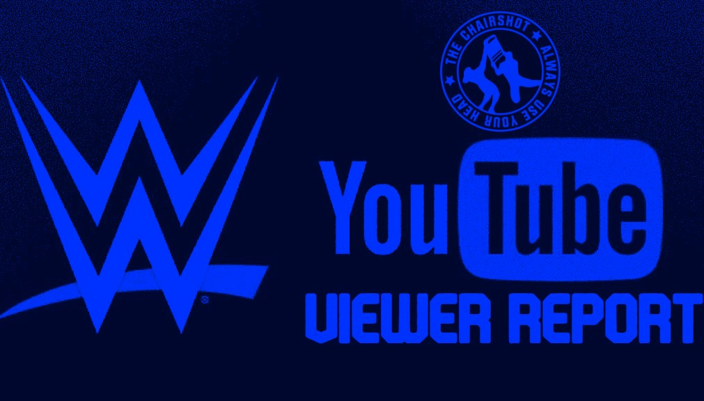 WWE Smackdown YouTube Viewer Report