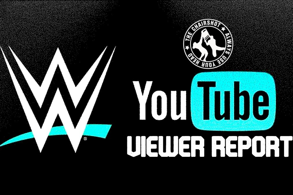 WWE YouTube Viewership Report Raw Smackdown NXT