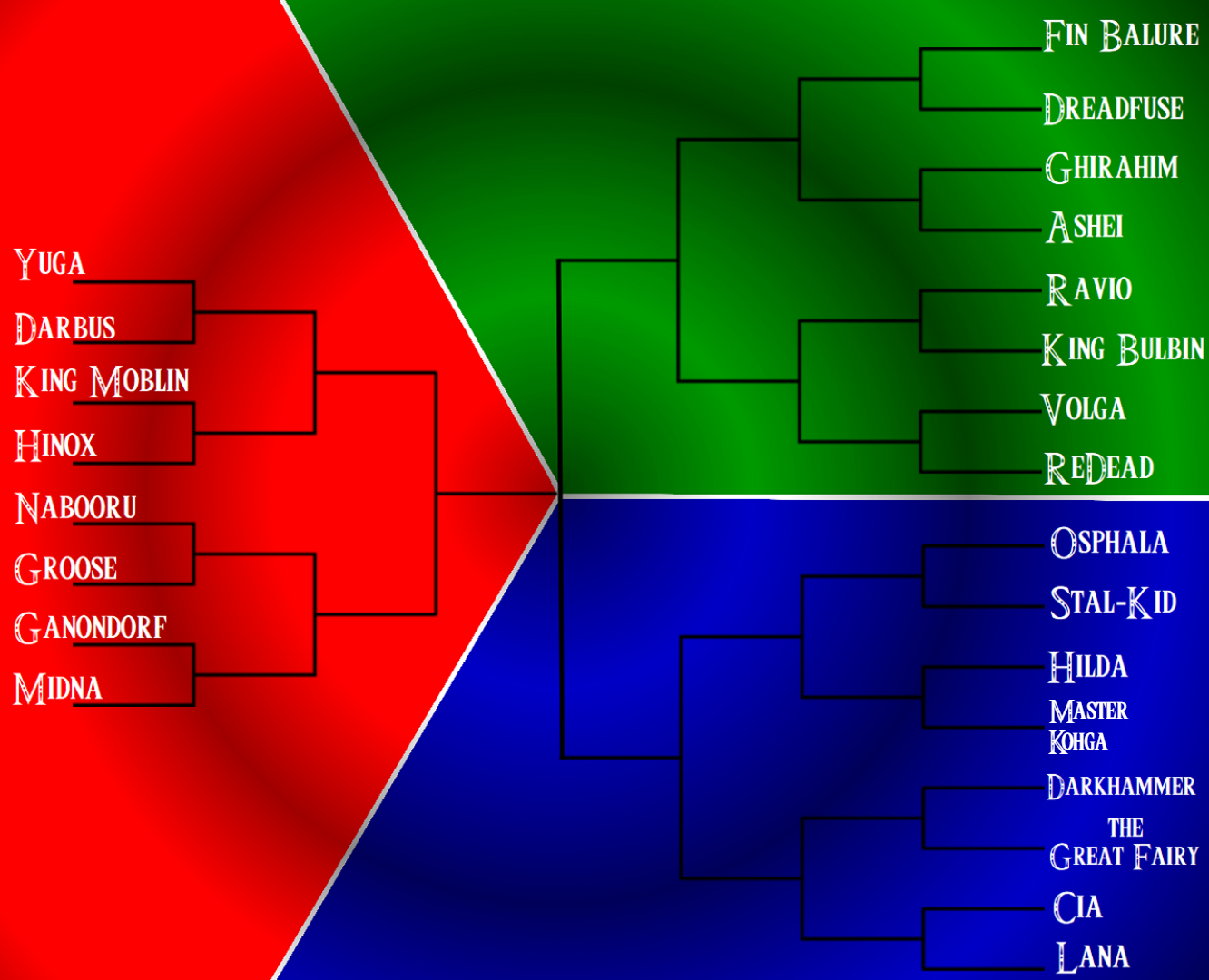 HPW Triforce Tournament Brackets